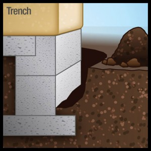 Trench a concrete slab for termites