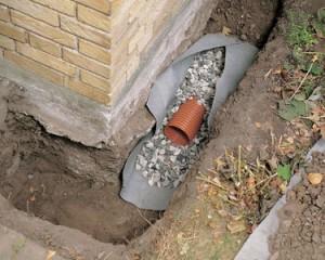Installere et hjem perimeter avløp