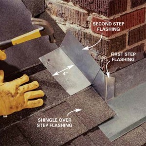 How to install a chimney flashing