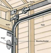 Adjusting The Springs Of The Garage Door